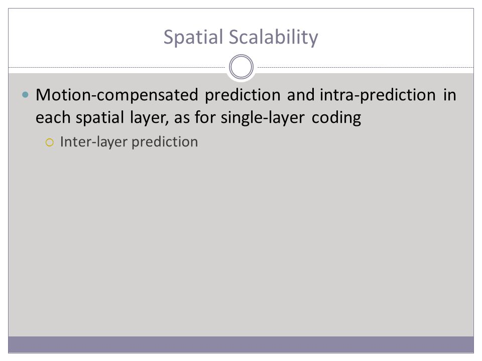 Spatial Scalability Motion-compensated prediction and intra-prediction in each spatial layer, as for single-layer coding  Inter-layer prediction