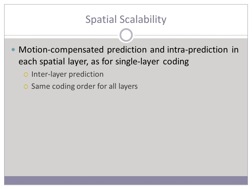 Spatial Scalability Motion-compensated prediction and intra-prediction in each spatial layer, as for single-layer coding  Inter-layer prediction  Same coding order for all layers