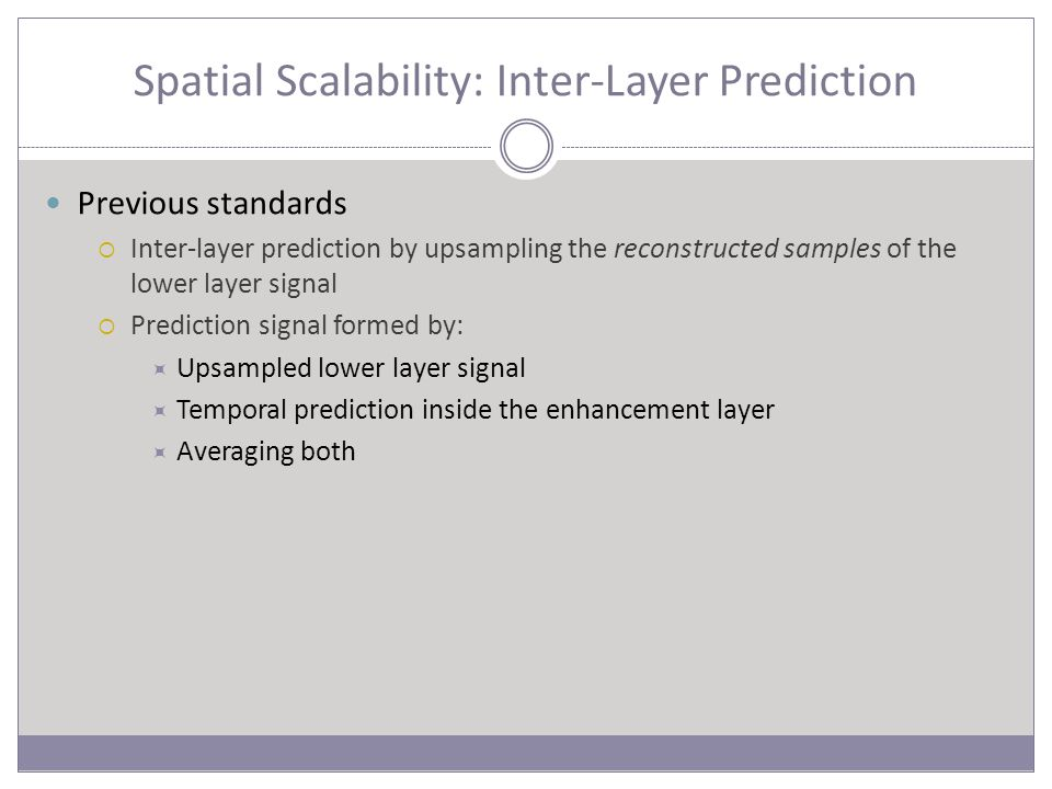 Spatial Scalability: Inter-Layer Prediction Previous standards  Inter-layer prediction by upsampling the reconstructed samples of the lower layer signal  Prediction signal formed by:  Upsampled lower layer signal  Temporal prediction inside the enhancement layer  Averaging both