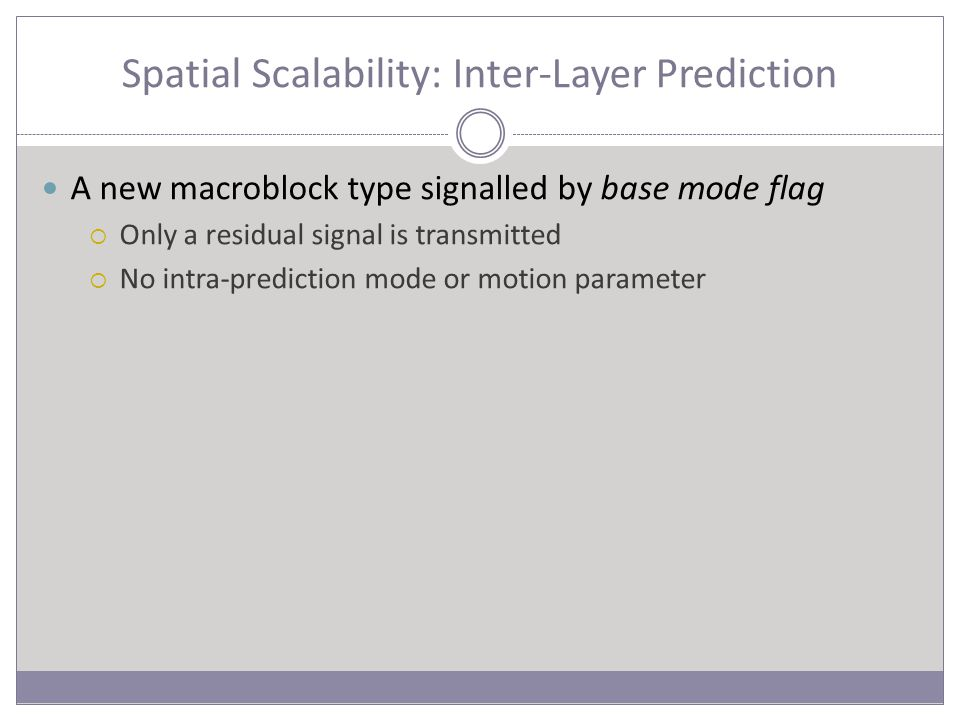 Spatial Scalability: Inter-Layer Prediction A new macroblock type signalled by base mode flag  Only a residual signal is transmitted  No intra-prediction mode or motion parameter