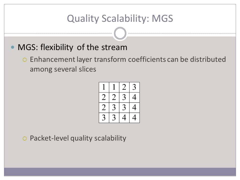 Quality Scalability: MGS MGS: flexibility of the stream  Enhancement layer transform coefficients can be distributed among several slices  Packet-level quality scalability