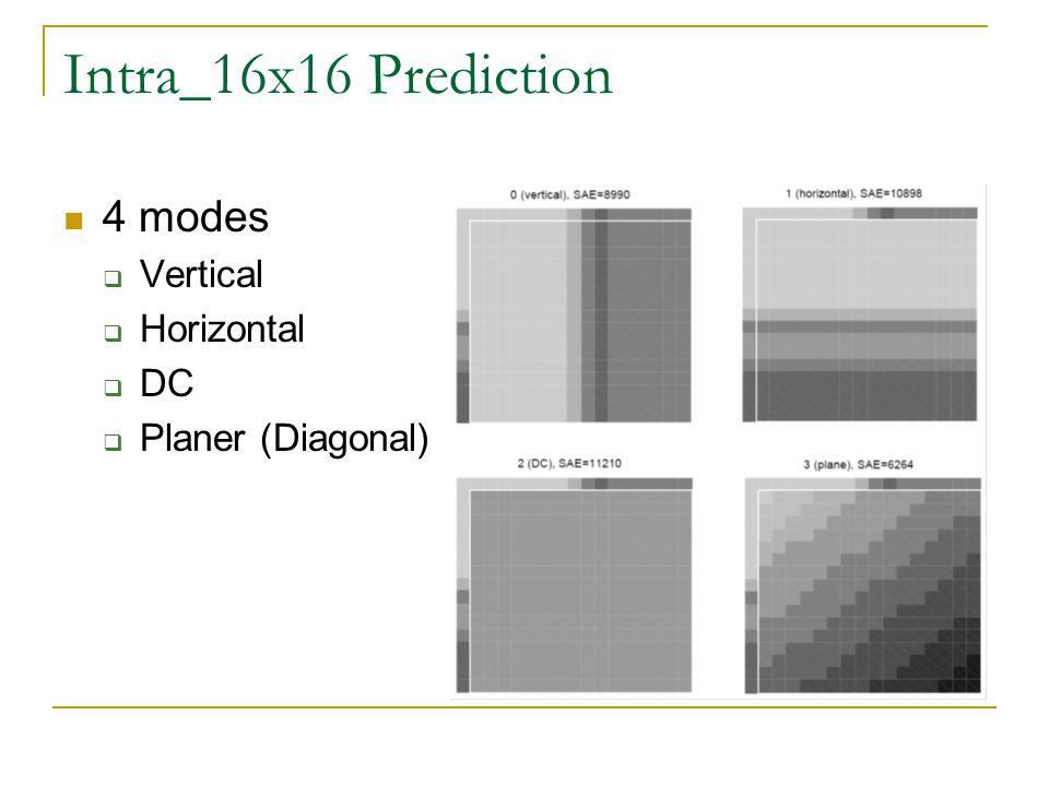 Intra_16x16 Prediction 4 modes  Vertical  Horizontal  DC  Planer (Diagonal)