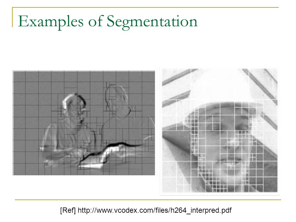 Examples of Segmentation [Ref] http://www.vcodex.com/files/h264_interpred.pdf
