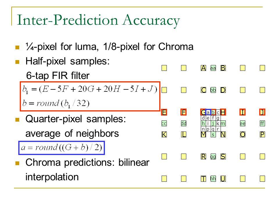 Inter-Prediction Accuracy ¼-pixel for luma, 1/8-pixel for Chroma Half-pixel samples: 6-tap FIR filter Quarter-pixel samples: average of neighbors Chro