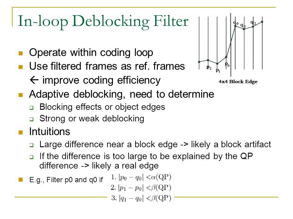 In-loop Deblocking Filter Operate within coding loop Use filtered frames as ref. frames  improve coding efficiency Adaptive deblocking, need to deter