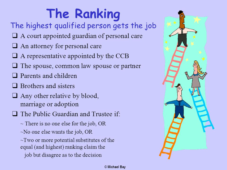 The Ranking The highest qualified person gets the job  A court appointed guardian of personal care  An attorney for personal care  A representative