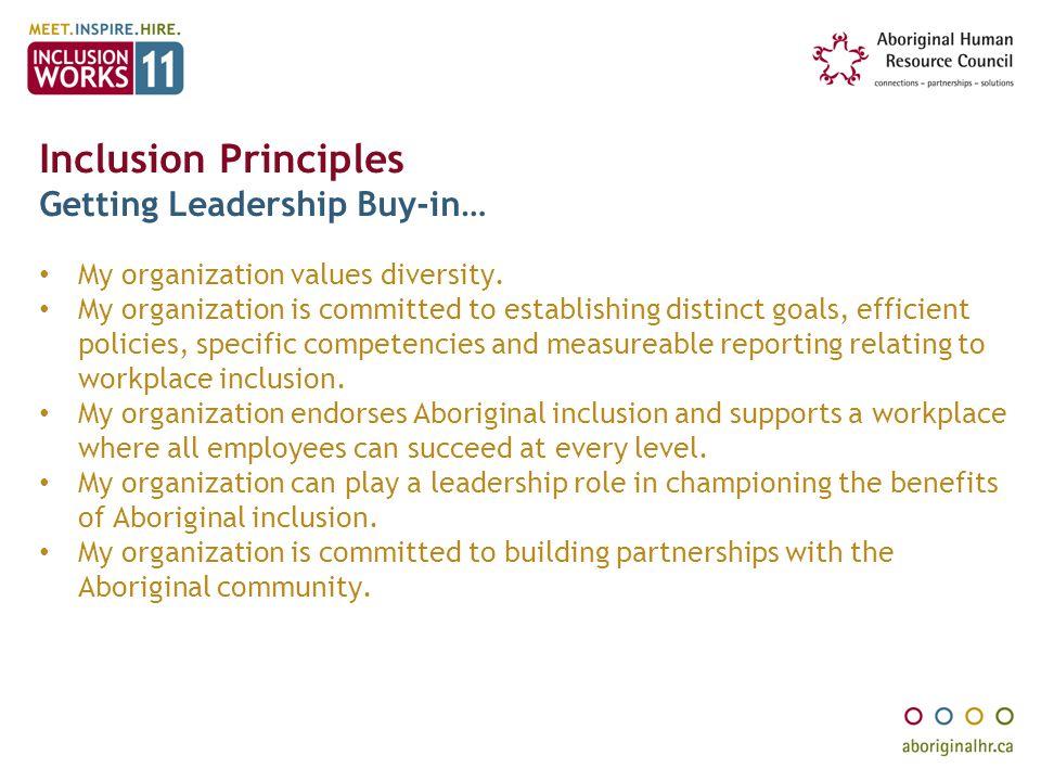 Inclusion Principles Getting Leadership Buy-in… My organization values diversity.