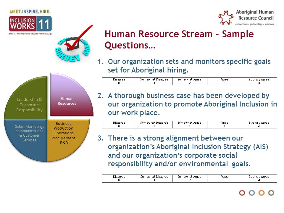 Human Resource Stream - Sample Questions… Human Resources Business, Production, Operations, Procurement, R&D Sales, Marketing, communications & Customer Services Leadership & Corporate Responsibility 1.Our organization sets and monitors specific goals set for Aboriginal hiring.