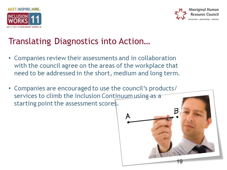 Translating Diagnostics into Action… 19 Companies review their assessments and in collaboration with the council agree on the areas of the workplace that need to be addressed in the short, medium and long term.