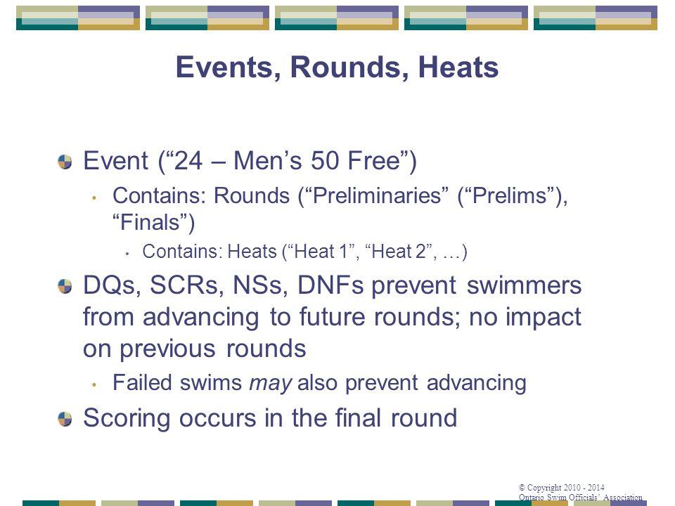 "© Copyright 2010 - 2014 Ontario Swim Officials' Association Events, Rounds, Heats Event (""24 – Men's 50 Free"") Contains: Rounds (""Preliminaries"" (""Pre"