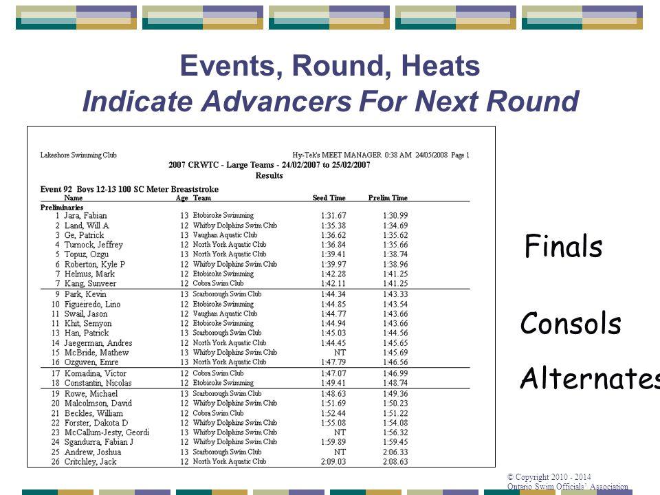 © Copyright 2010 - 2014 Ontario Swim Officials' Association Events, Round, Heats Indicate Advancers For Next Round Finals Consols Alternates