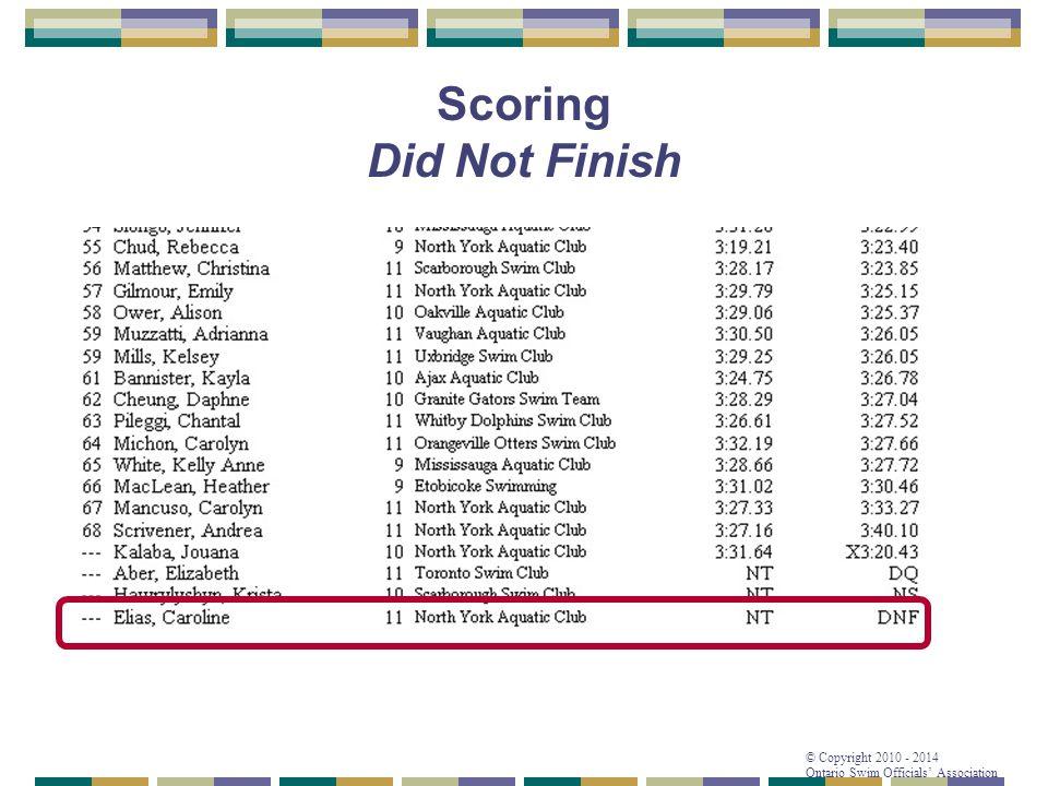 © Copyright 2010 - 2014 Ontario Swim Officials' Association Scoring Did Not Finish
