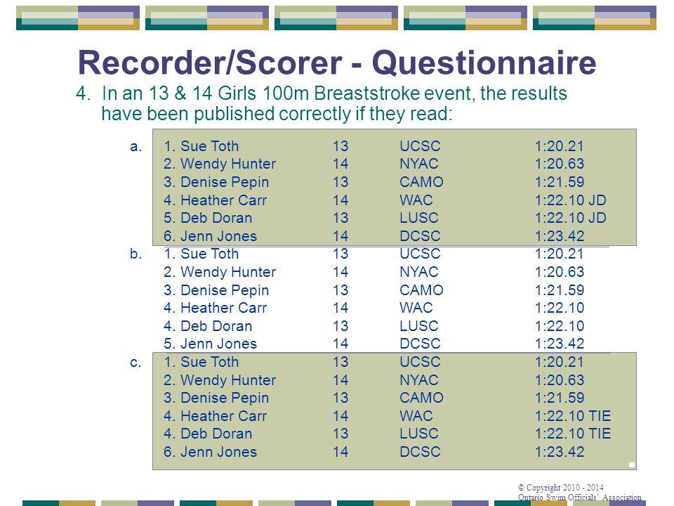 © Copyright 2010 - 2014 Ontario Swim Officials' Association a.1. Sue Toth13UCSC1:20.21 2. Wendy Hunter14NYAC1:20.63 3. Denise Pepin13CAMO1:21.59 4. He