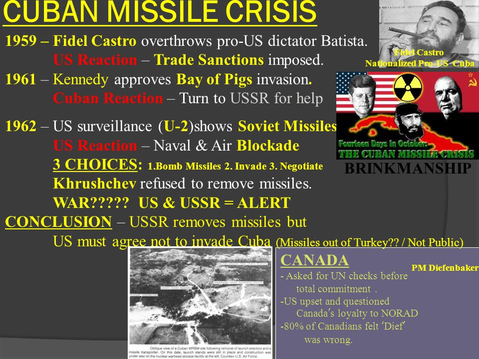 CUBAN MISSILE CRISIS 1959 – Fidel Castro overthrows pro-US dictator Batista. US Reaction – Trade Sanctions imposed. 1961 – Kennedy approves Bay of Pig