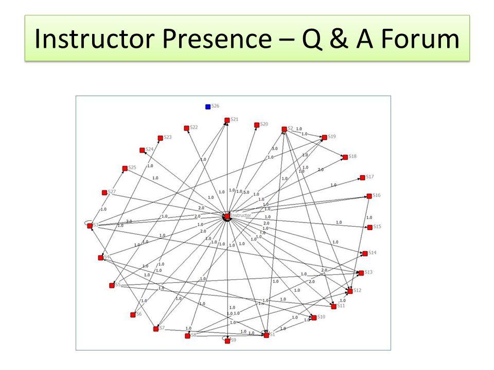 Instructor Presence – Q & A Forum