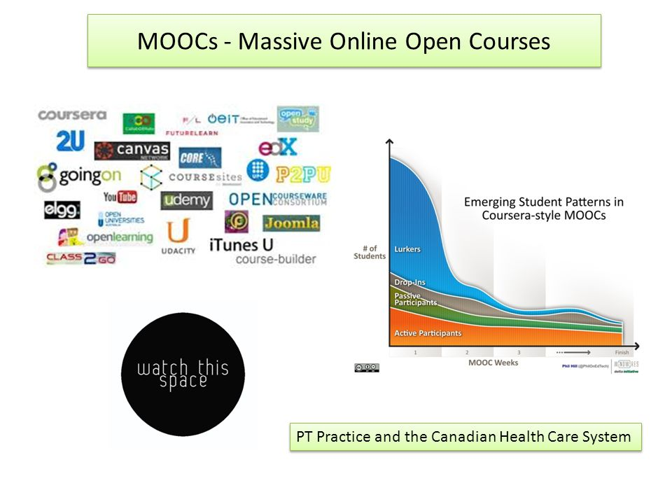 MOOCs - Massive Online Open Courses PT Practice and the Canadian Health Care System