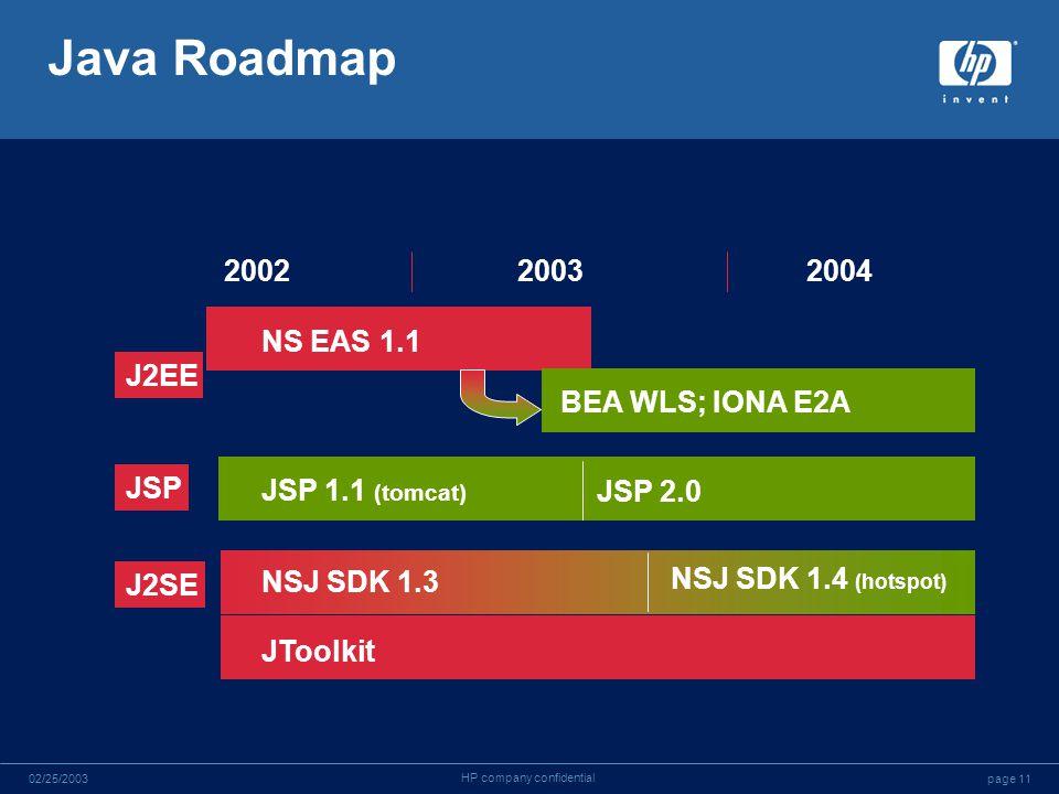 page 1102/25/2003 HP company confidential Java Roadmap NS EAS 1.1 BEA WLS; IONA E2A 200220042003 JSP 1.1 (tomcat) JSP 2.0 NSJ SDK 1.3 NSJ SDK 1.4 (hotspot) JToolkit J2EE JSP J2SE