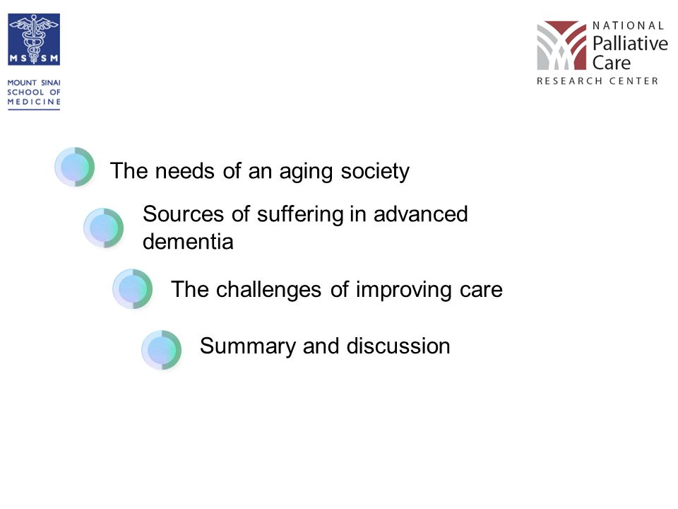 The needs of an aging society Sources of suffering in advanced dementia The challenges of improving care Summary and discussion