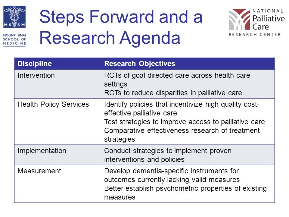 Steps Forward and a Research Agenda DisciplineResearch Objectives InterventionRCTs of goal directed care across health care settngs RCTs to reduce dis