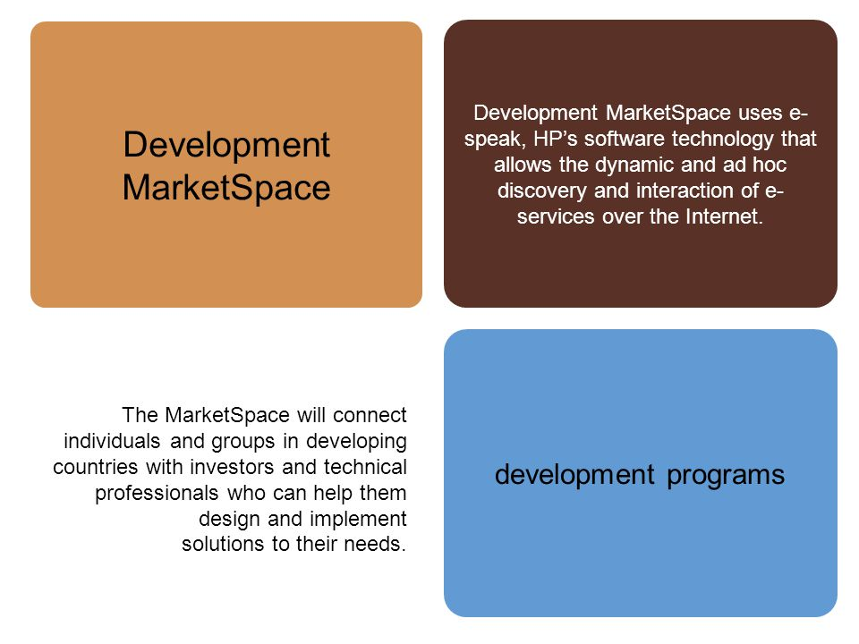 Development MarketSpace uses e- speak, HP's software technology that allows the dynamic and ad hoc discovery and interaction of e- services over the Internet.