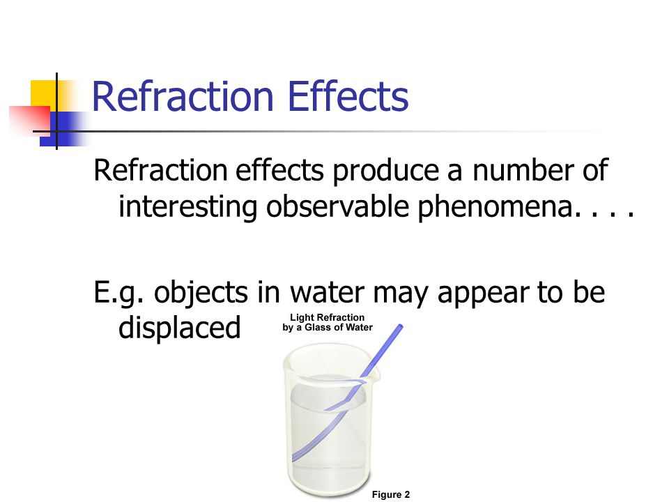 TIR: Example When light is travelling through glass into air, the total internal reflection will occur at a critical angle of 42 o.