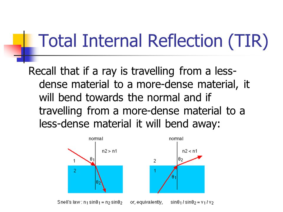 Total Internal Reflection (TIR) So for the case of the ray travelling from the more-dense material to the less-dense material, there must exist some critical incident angle such that the ray will refract at 90 o from the normal (along the boundary).