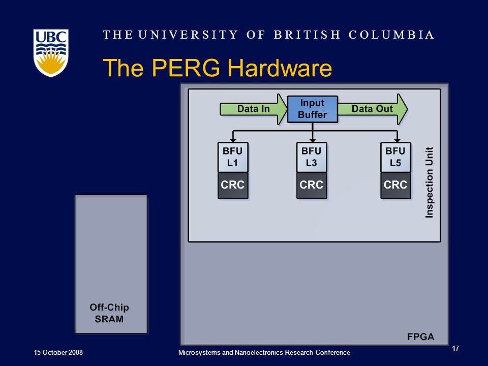 T H E U N I V E R S I T Y O F B R I T I S H C O L U M B I A The PERG Hardware 15 October 2008Microsystems and Nanoelectronics Research Conference 17