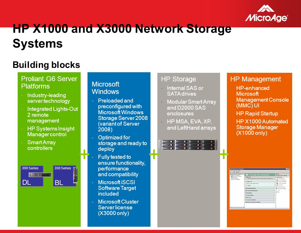 © 2006 MicroAge HP X1000 and X3000 Network Storage Systems Microsoft Windows Preloaded and preconfigured with Microsoft Windows Storage Server 2008 (v
