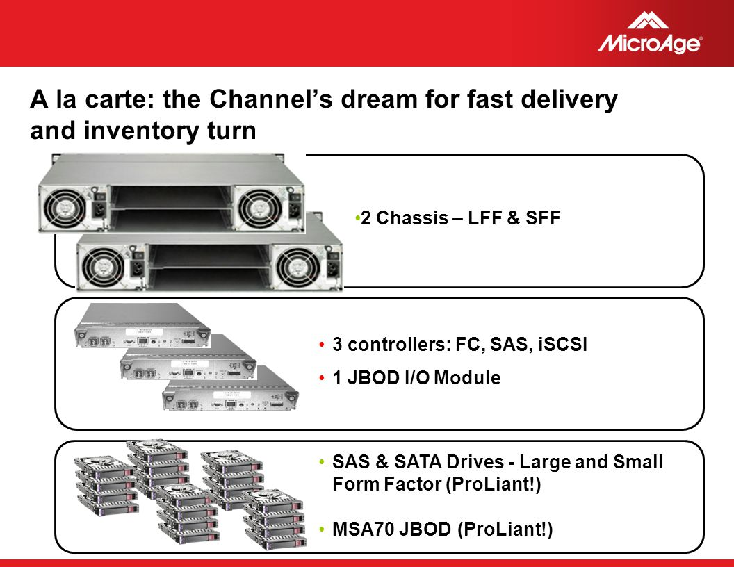 © 2006 MicroAge A la carte: the Channel's dream for fast delivery and inventory turn 2 Chassis – LFF & SFF 3 controllers: FC, SAS, iSCSI 1 JBOD I/O Mo