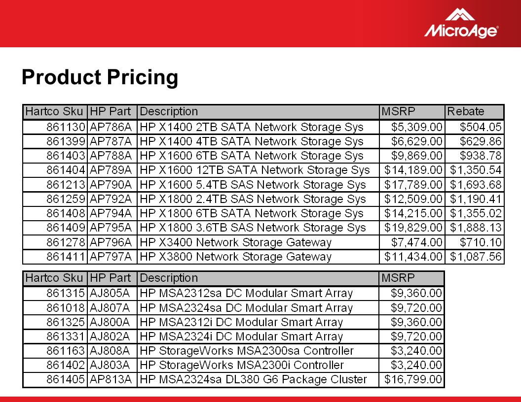 © 2006 MicroAge Product Pricing