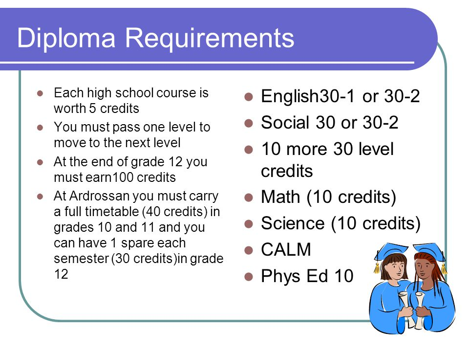 Diploma Requirements Each high school course is worth 5 credits You must pass one level to move to the next level At the end of grade 12 you must earn100 credits At Ardrossan you must carry a full timetable (40 credits) in grades 10 and 11 and you can have 1 spare each semester (30 credits)in grade 12 English30-1 or 30-2 Social 30 or 30-2 10 more 30 level credits Math (10 credits) Science (10 credits) CALM Phys Ed 10