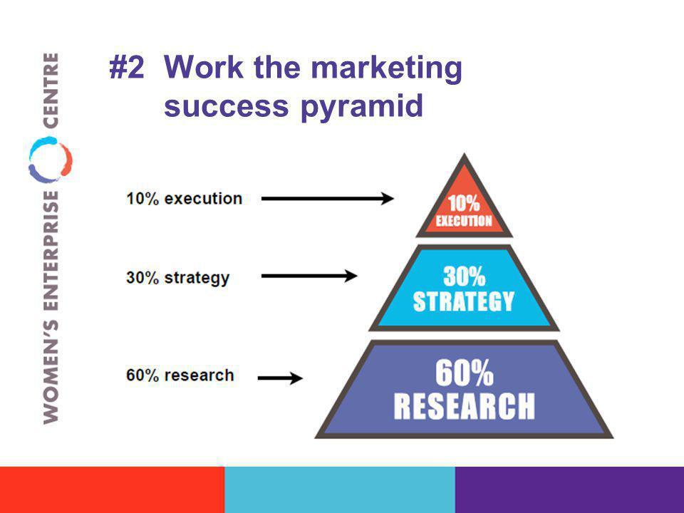 #2 Work the marketing success pyramid