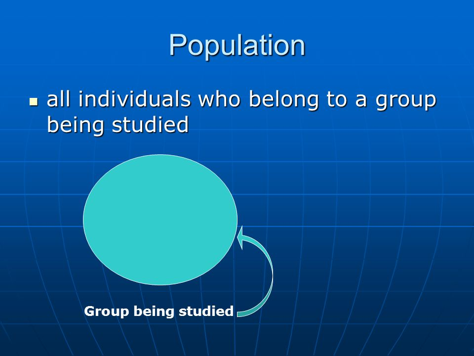 Population all individuals who belong to a group being studied all individuals who belong to a group being studied Group being studied