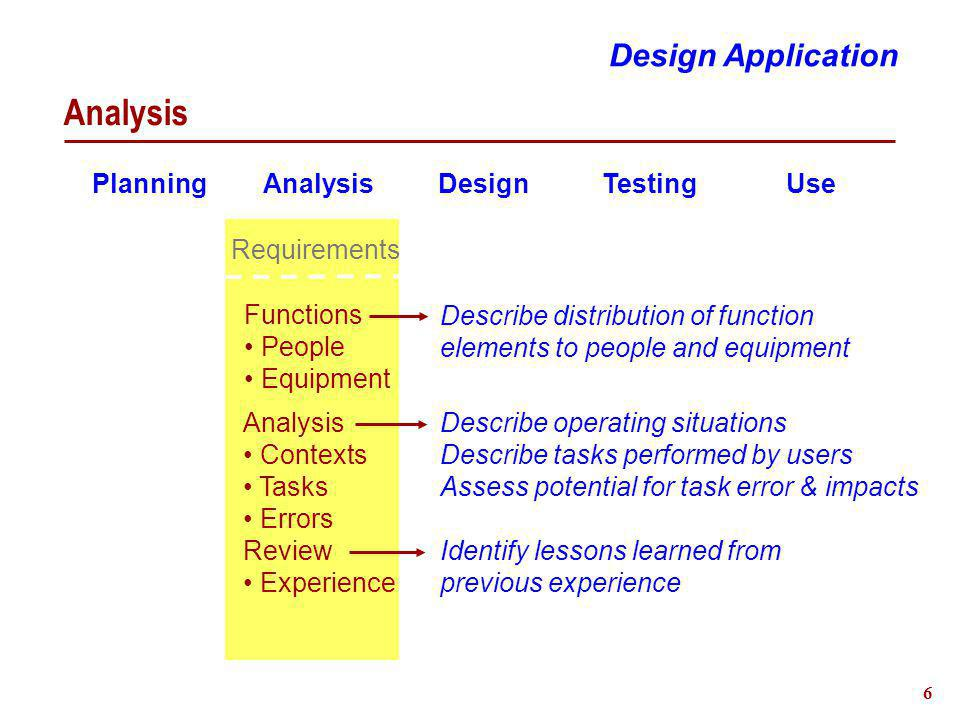6 Analysis Design Application Planning Analysis Design Testing Use Analysis Contexts Tasks Errors Review Experience Functions People Equipment Requirements Describe distribution of function elements to people and equipment Describe operating situations Describe tasks performed by users Assess potential for task error & impacts Identify lessons learned from previous experience