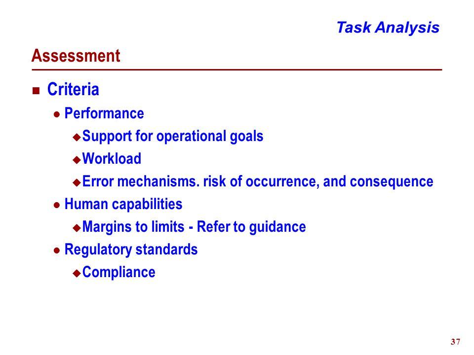 37 Assessment Criteria Performance  Support for operational goals  Workload  Error mechanisms.