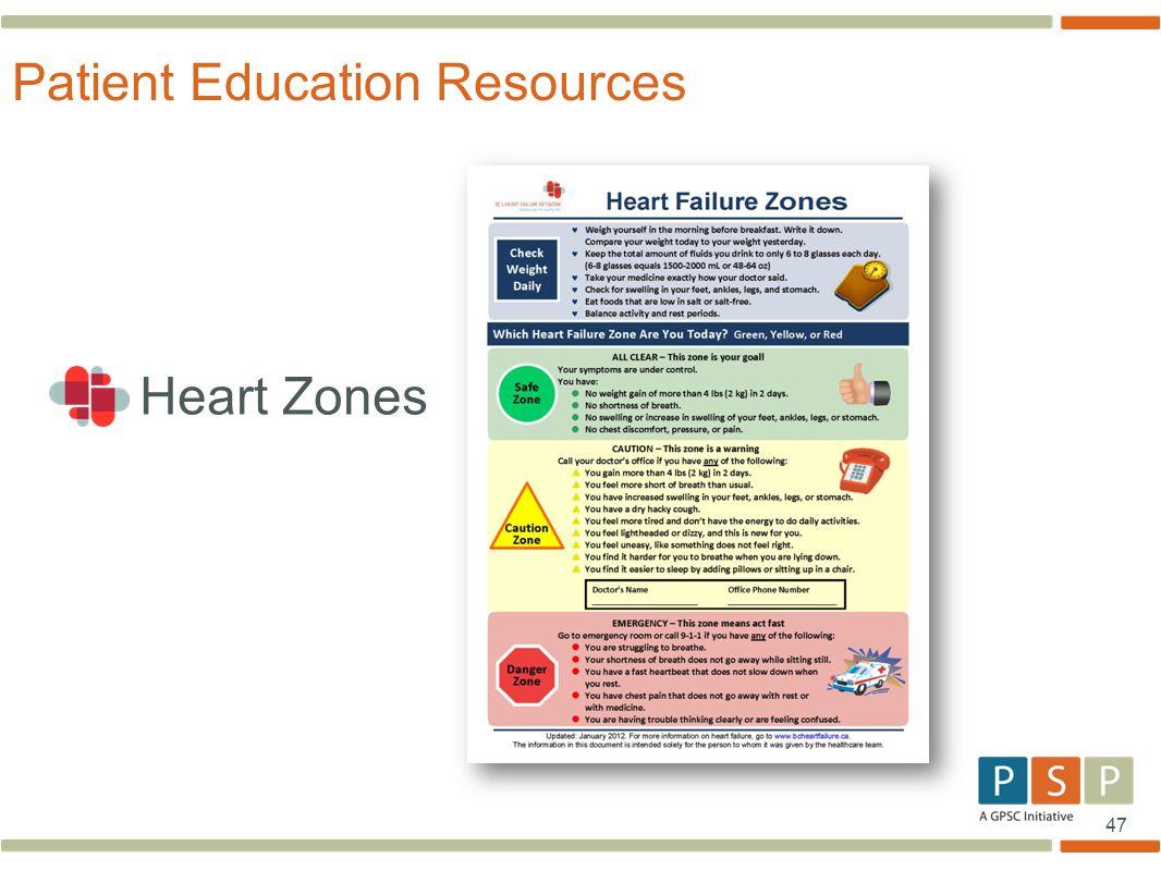 47 Heart Zones Patient Education Resources