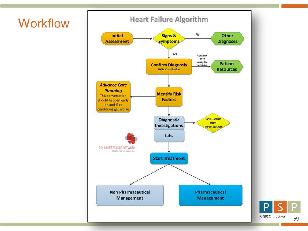 59 Workflow