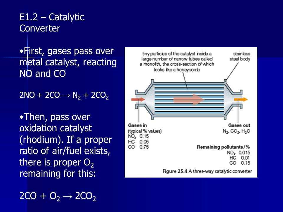 E1.2 – Catalytic Converter First, gases pass over metal catalyst, reacting NO and CO 2NO + 2CO → N 2 + 2CO 2 Then, pass over oxidation catalyst (rhodi
