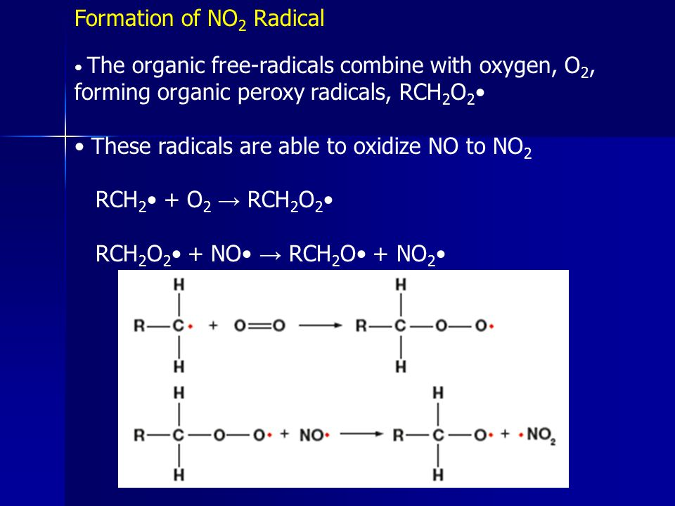 Formation of NO 2 Radical The organic free-radicals combine with oxygen, O 2, forming organic peroxy radicals, RCH 2 O 2 These radicals are able to ox