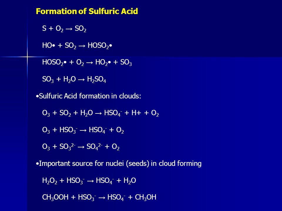 Formation of Sulfuric Acid S + O 2 → SO 2 HO + SO 2 → HOSO 2 HOSO 2 + O 2 → HO 2 + SO 3 SO 3 + H 2 O → H 2 SO 4 Sulfuric Acid formation in clouds: O 3