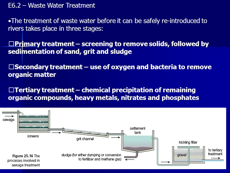 E6.2 – Waste Water Treatment The treatment of waste water before it can be safely re-introduced to rivers takes place in three stages: Primary treatme