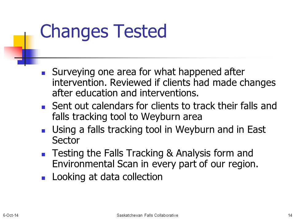 6-Oct-14Saskatchewan Falls Collaborative14 Changes Tested Surveying one area for what happened after intervention.