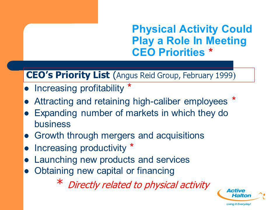 Physical Activity Could Play a Role In Meeting CEO Priorities * Increasing profitability * Attracting and retaining high-caliber employees * Expanding