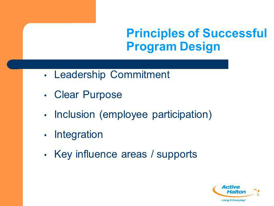 Principles of Successful Program Design Leadership Commitment Clear Purpose Inclusion (employee participation) Integration Key influence areas / suppo