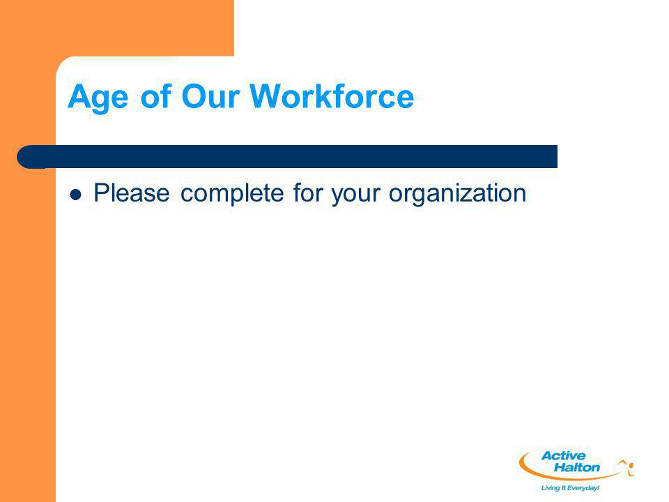 Age of Our Workforce Please complete for your organization