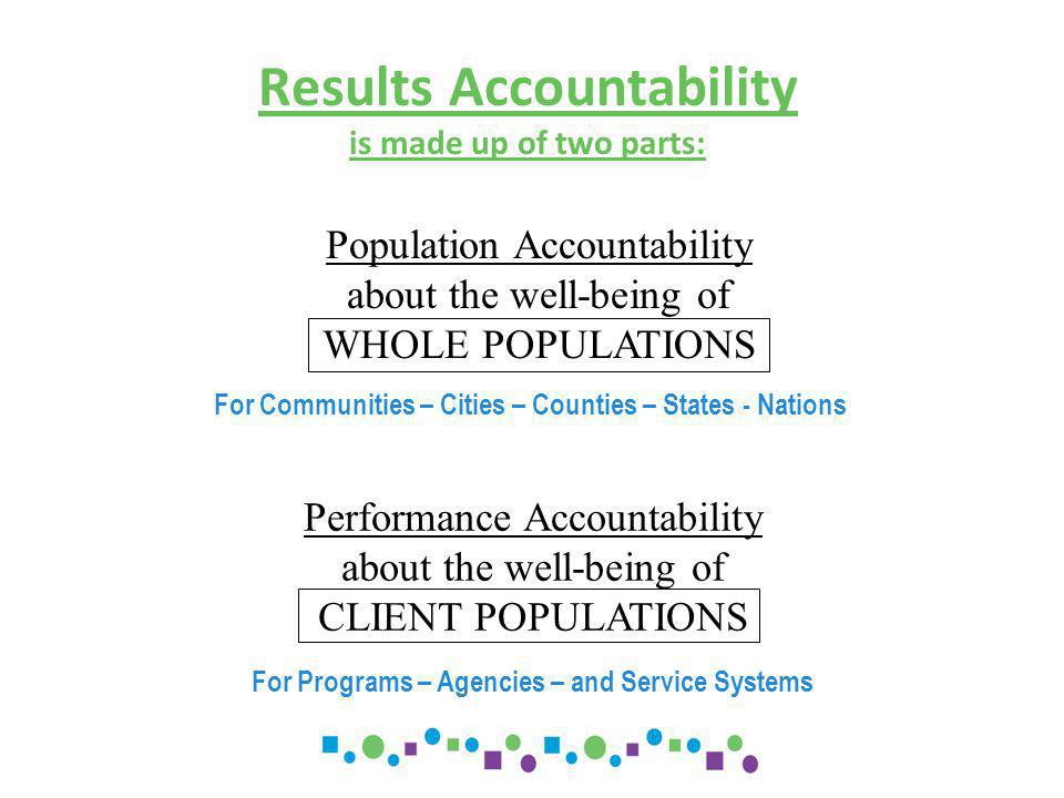 Results Accountability is made up of two parts: Performance Accountability about the well-being of CLIENT POPULATIONS For Programs – Agencies – and Service Systems Population Accountability about the well-being of WHOLE POPULATIONS For Communities – Cities – Counties – States - Nations