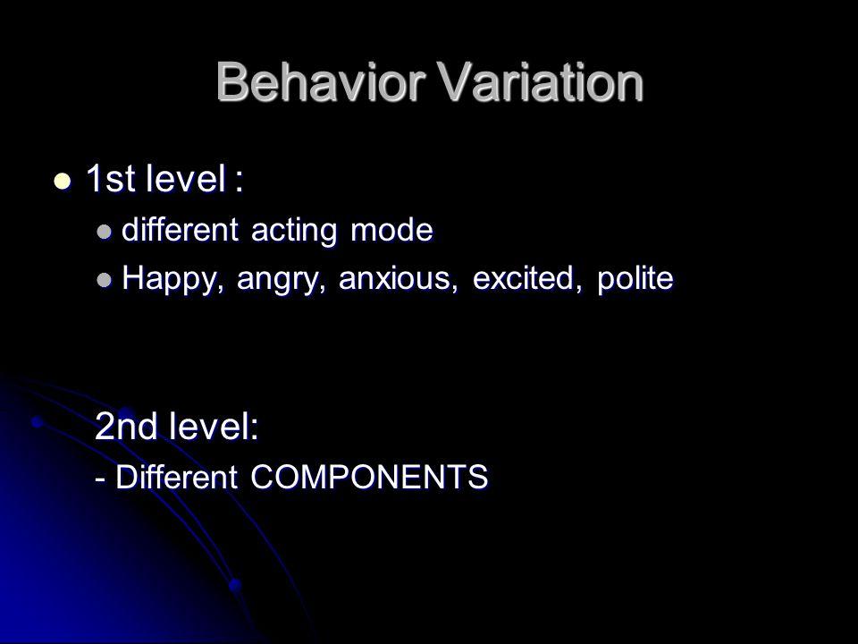 Behavior Variation Normal : walking Normal : walking Happy :walking, Happy :walking, Angry :walking,  Angry :walking,  Excited : walking, jumping Excited : walking, jumping Polite:walking, yield Polite:walking, yield