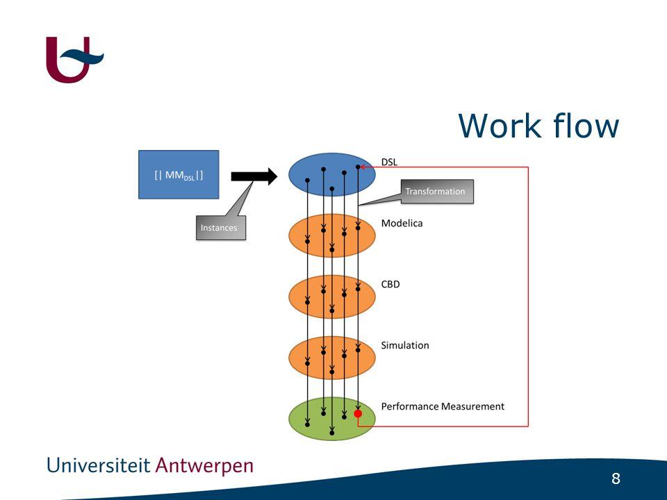 8 Work flow