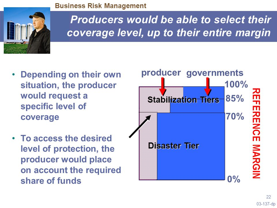 dp 22 Depending on their own situation, the producer would request a specific level of coverage To access the desired level of protection, the producer would place on account the required share of funds producer governments 85% 0% 70% 100% Disaster Tier Stabilization Tiers Business Risk Management Producers would be able to select their coverage level, up to their entire margin