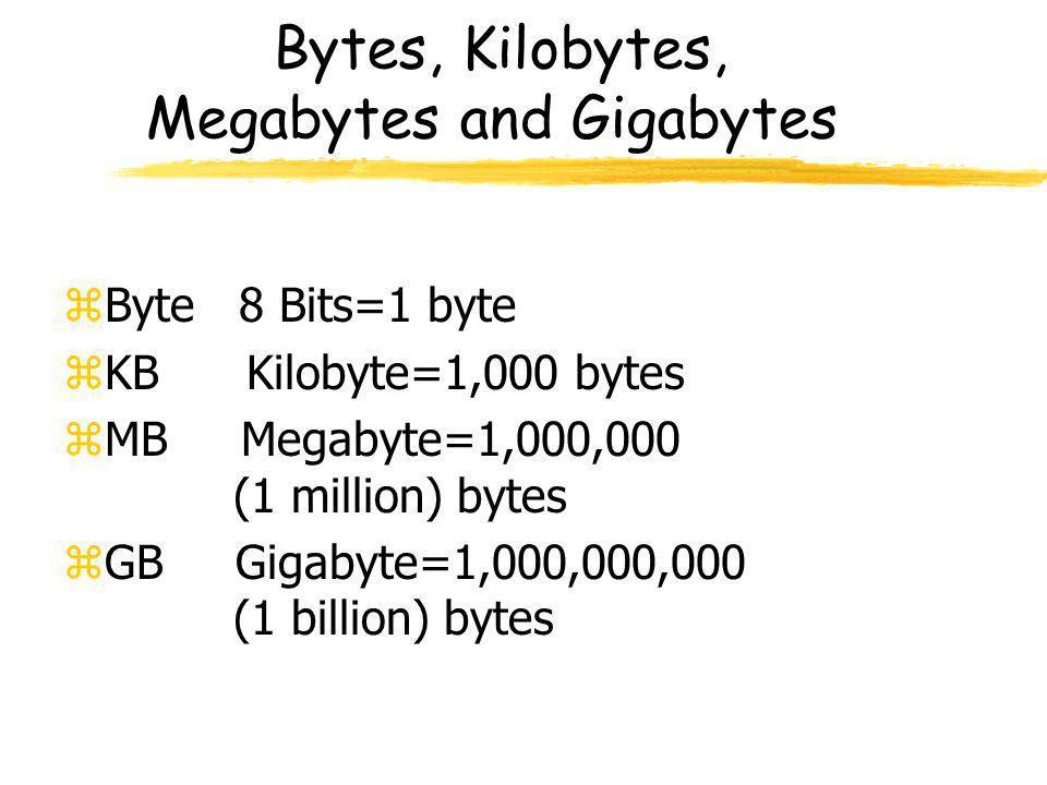 Bytes, Kilobytes, Megabytes and Gigabytes zByte 8 Bits=1 byte zKB Kilobyte=1,000 bytes zMB Megabyte=1,000,000 (1 million) bytes zGB Gigabyte=1,000,000